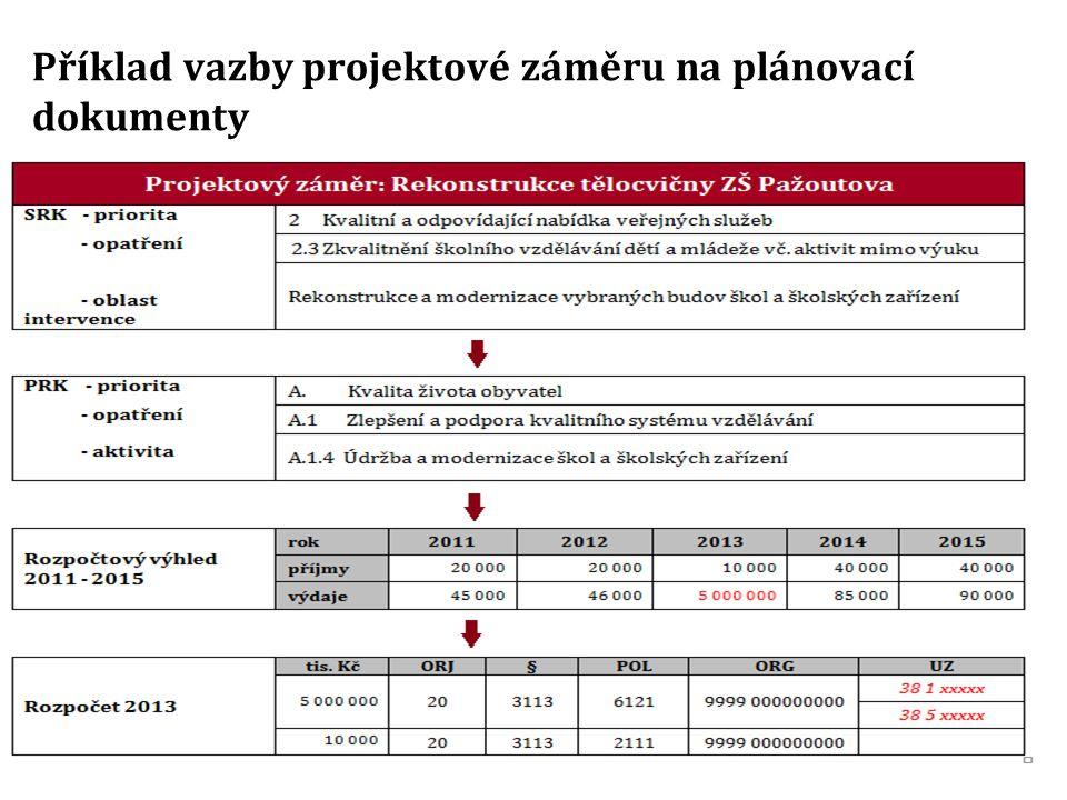 Příklad vazby projektové záměru na plánovací dokumenty 38