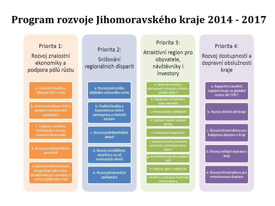 Program rozvoje Jihomoravského kraje 2014 - 2017