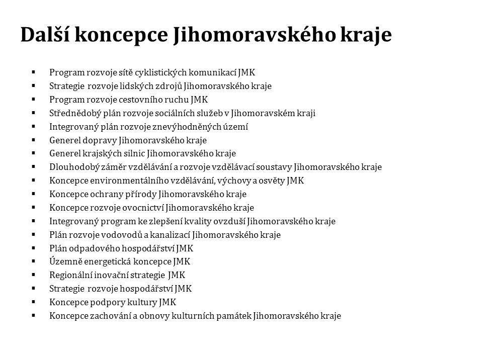 Další koncepce Jihomoravského kraje  Program rozvoje sítě cyklistických komunikací JMK  Strategie rozvoje lidských zdrojů Jihomoravského kraje  Pro