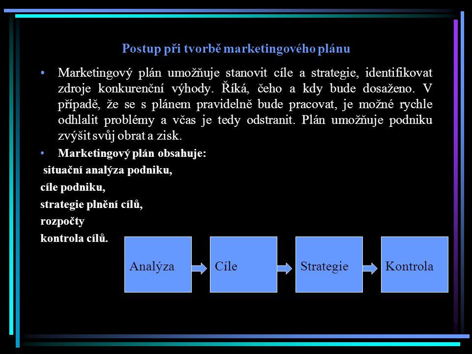 Postup při tvorbě marketingového plánu Marketingový plán umožňuje stanovit cíle a strategie, identifikovat zdroje konkurenční výhody. Říká, čeho a kdy