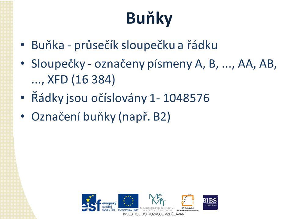Buňky Buňka - průsečík sloupečku a řádku Sloupečky - označeny písmeny A, B,..., AA, AB,..., XFD (16 384) Řádky jsou očíslovány 1- 1048576 Označení buň