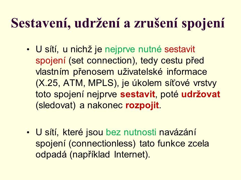 Sestavení, udržení a zrušení spojení U sítí, u nichž je nejprve nutné sestavit spojení (set connection), tedy cestu před vlastním přenosem uživatelské informace (X.25, ATM, MPLS), je úkolem síťové vrstvy toto spojení nejprve sestavit, poté udržovat (sledovat) a nakonec rozpojit.