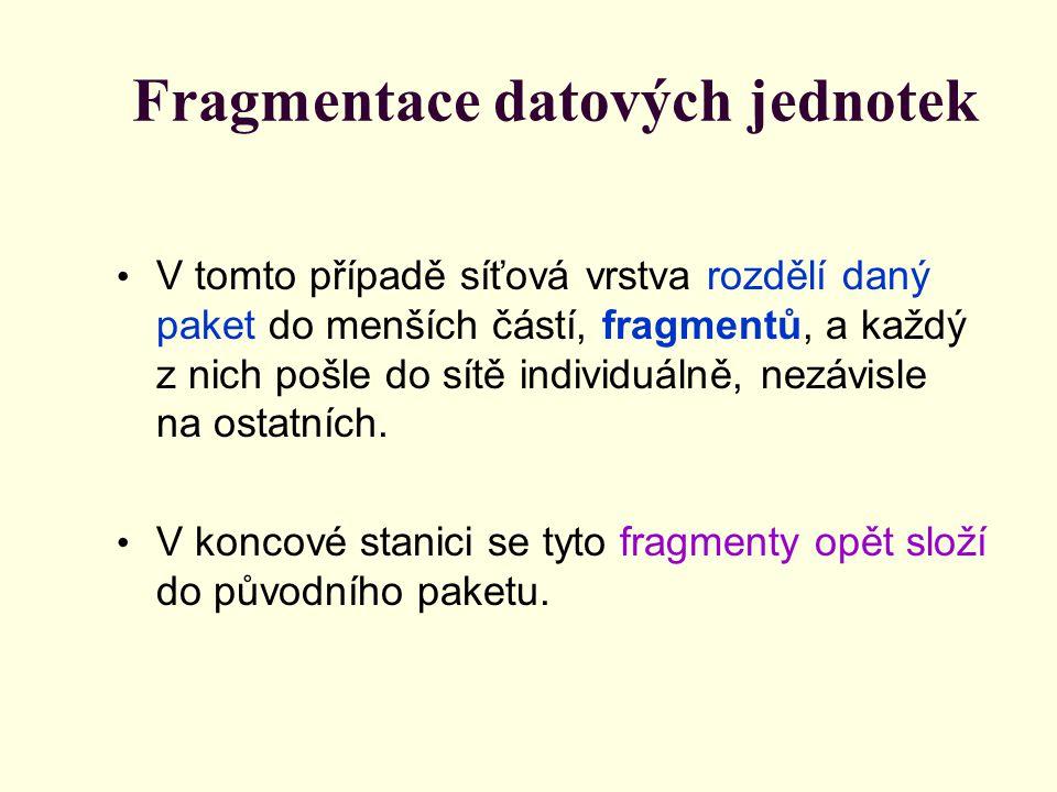Fragmentace datových jednotek V tomto případě síťová vrstva rozdělí daný paket do menších částí, fragmentů, a každý z nich pošle do sítě individuálně, nezávisle na ostatních.