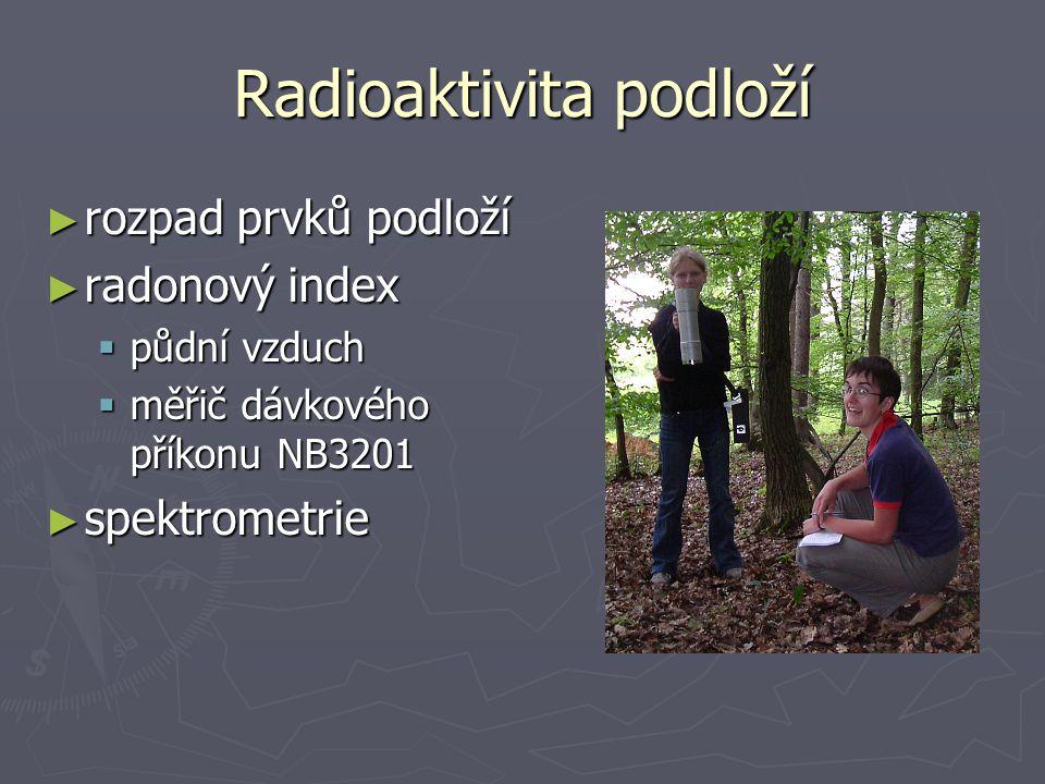 Radioaktivita podloží ► rozpad prvků podloží ► radonový index  půdní vzduch  měřič dávkového příkonu NB3201 ► spektrometrie