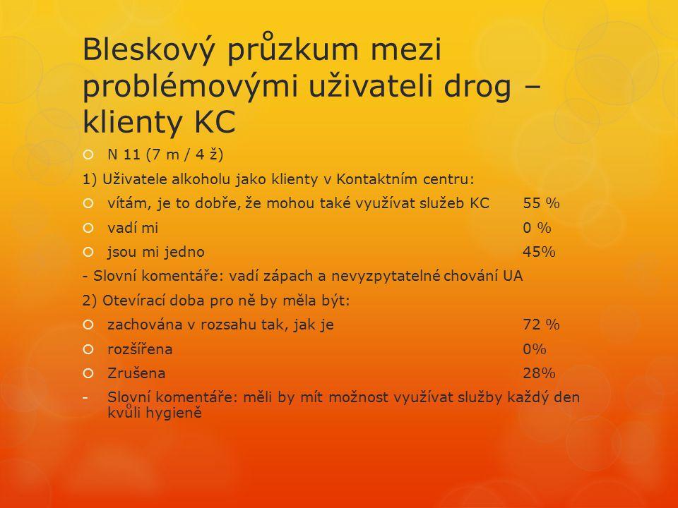 Bleskový průzkum mezi problémovými uživateli drog – klienty KC  N 11 (7 m / 4 ž) 1) Uživatele alkoholu jako klienty v Kontaktním centru:  vítám, je to dobře, že mohou také využívat služeb KC55 %  vadí mi0 %  jsou mi jedno 45% - Slovní komentáře: vadí zápach a nevyzpytatelné chování UA 2) Otevírací doba pro ně by měla být:  zachována v rozsahu tak, jak je 72 %  rozšířena0%  Zrušena28% -Slovní komentáře: měli by mít možnost využívat služby každý den kvůli hygieně
