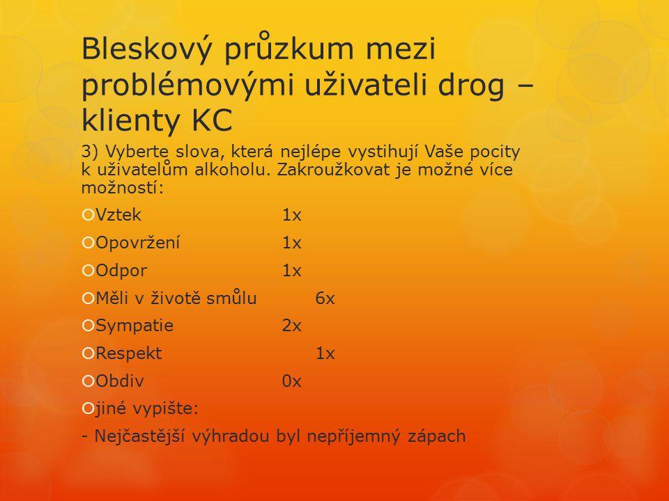 Bleskový průzkum mezi problémovými uživateli drog – klienty KC 3) Vyberte slova, která nejlépe vystihují Vaše pocity k uživatelům alkoholu.
