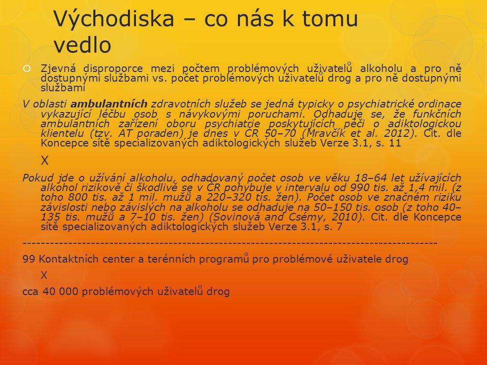 Statistiky  Období 1.3. 2012 – 28. 2.