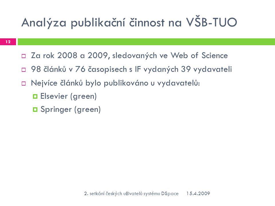 Analýza publikační činnost na VŠB-TUO  Za rok 2008 a 2009, sledovaných ve Web of Science  98 článků v 76 časopisech s IF vydaných 39 vydavateli  Nejvíce článků bylo publikováno u vydavatelů:  Elsevier (green)  Springer (green) 15.4.20092.