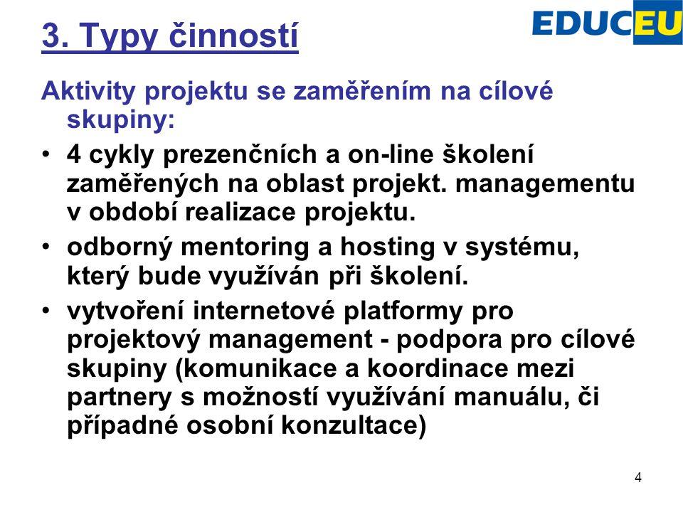 4 3. Typy činností Aktivity projektu se zaměřením na cílové skupiny: 4 cykly prezenčních a on-line školení zaměřených na oblast projekt. managementu v