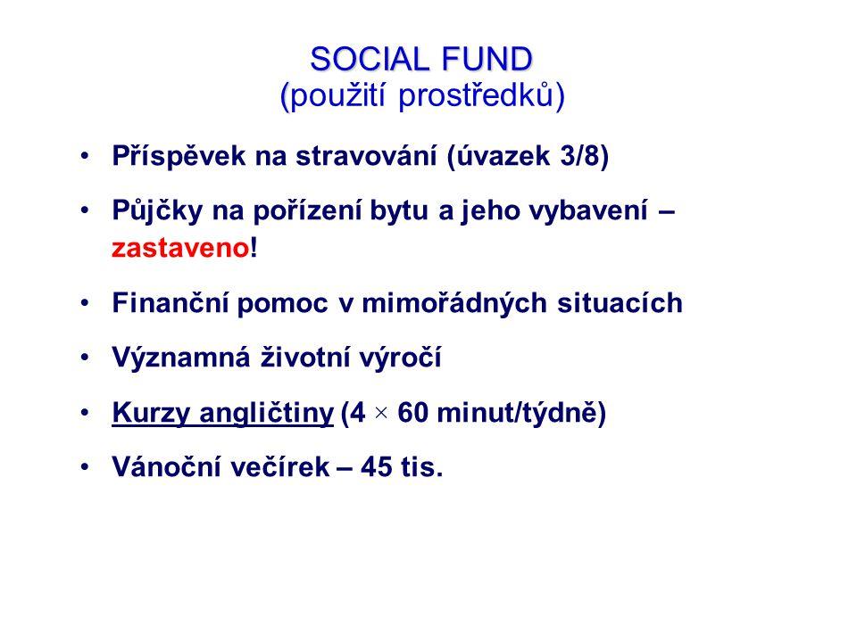 SOCIAL FUND ( SOCIAL FUND (použití prostředků) Příspěvek na stravování (úvazek 3/8) Půjčky na pořízení bytu a jeho vybavení – zastaveno! Finanční pomo