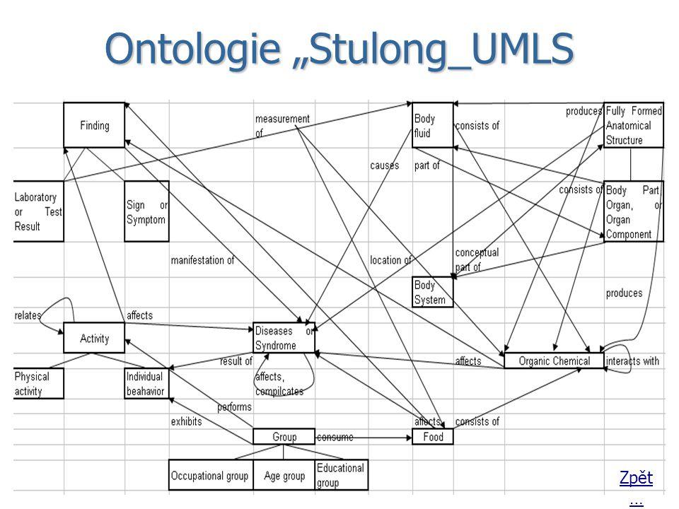 """Ontologie """"Stulong_UMLS Zpět …"""