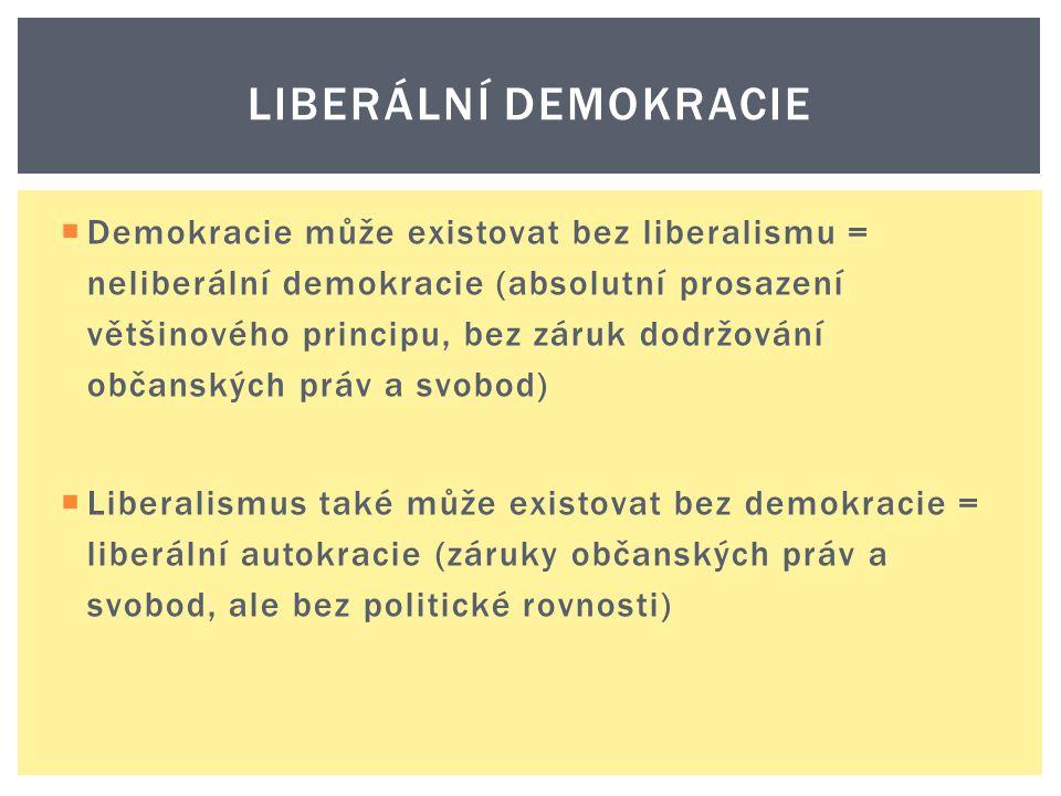  Demokracie může existovat bez liberalismu = neliberální demokracie (absolutní prosazení většinového principu, bez záruk dodržování občanských práv a
