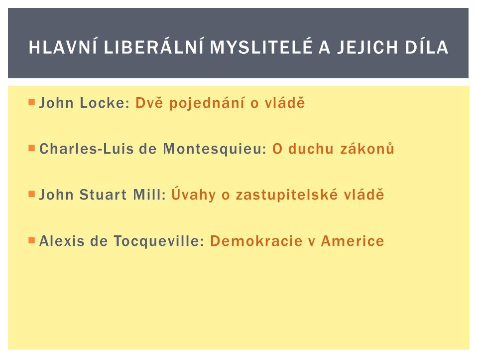 John Locke: Dvě pojednání o vládě  Charles-Luis de Montesquieu: O duchu zákonů  John Stuart Mill: Úvahy o zastupitelské vládě  Alexis de Tocquevi
