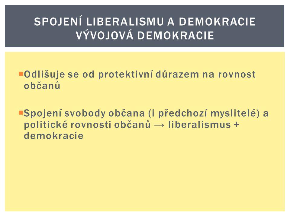  Odlišuje se od protektivní důrazem na rovnost občanů  Spojení svobody občana (i předchozí myslitelé) a politické rovnosti občanů → liberalismus + d