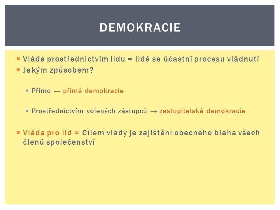  Vláda prostřednictvím lidu = lidé se účastní procesu vládnutí  Jakým způsobem?  Přímo → přímá demokracie  Prostřednictvím volených zástupců → zas