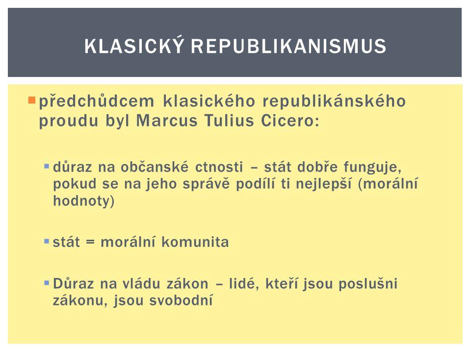  předchůdcem klasického republikánského proudu byl Marcus Tulius Cicero:  důraz na občanské ctnosti – stát dobře funguje, pokud se na jeho správě po