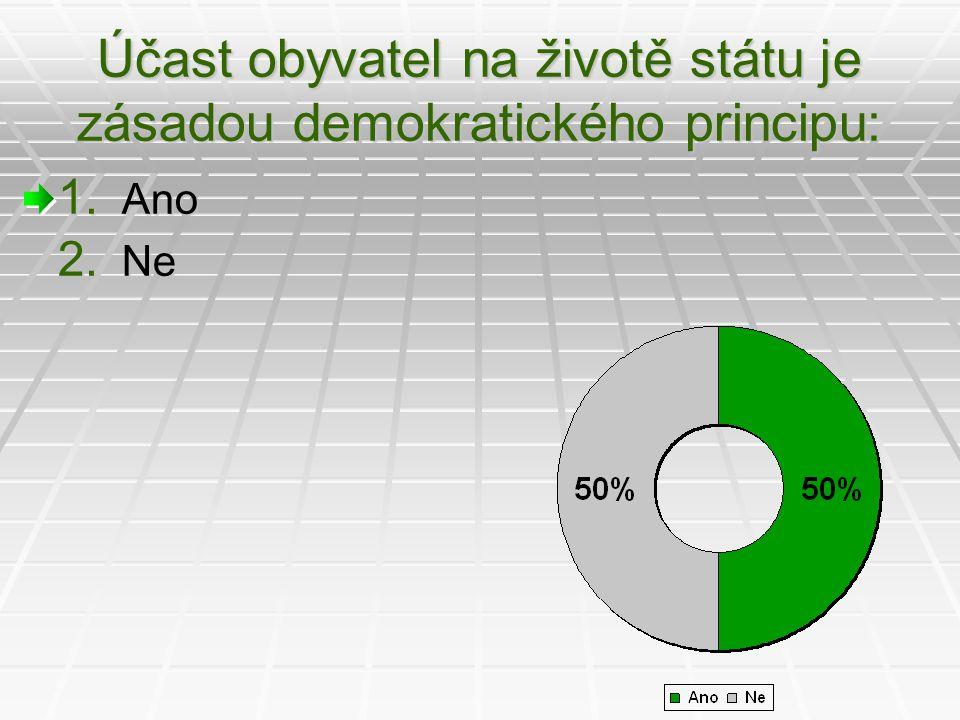 Účast obyvatel na životě státu je zásadou demokratického principu: 1. Ano 2. Ne