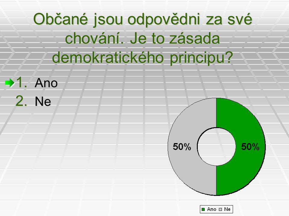 Občané jsou odpovědni za své chování. Je to zásada demokratického principu? 1. Ano 2. Ne