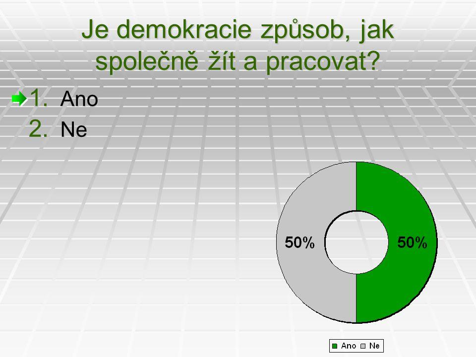 Je demokracie způsob, jak společně žít a pracovat? 1. Ano 2. Ne