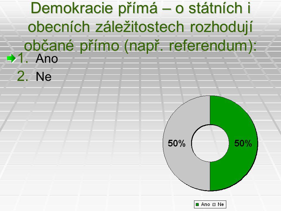 Demokracie přímá – o státních i obecních záležitostech rozhodují občané přímo (např.