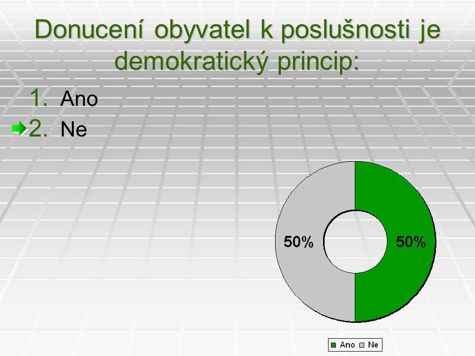 Donucení obyvatel k poslušnosti je demokratický princip: 1. Ano 2. Ne