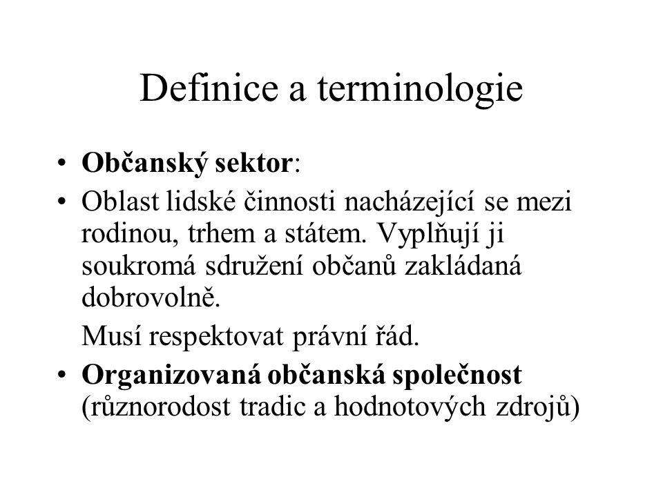 Definice a terminologie Občanský sektor: Oblast lidské činnosti nacházející se mezi rodinou, trhem a státem. Vyplňují ji soukromá sdružení občanů zakl