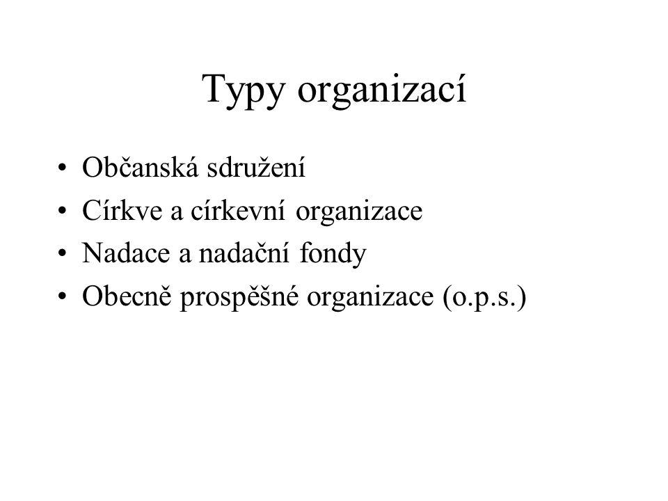Typy organizací Občanská sdružení Církve a církevní organizace Nadace a nadační fondy Obecně prospěšné organizace (o.p.s.)