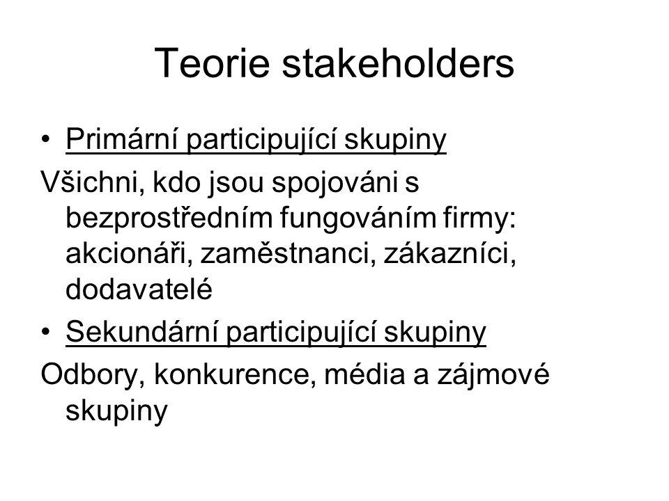 Teorie stakeholders Primární participující skupiny Všichni, kdo jsou spojováni s bezprostředním fungováním firmy: akcionáři, zaměstnanci, zákazníci, dodavatelé Sekundární participující skupiny Odbory, konkurence, média a zájmové skupiny
