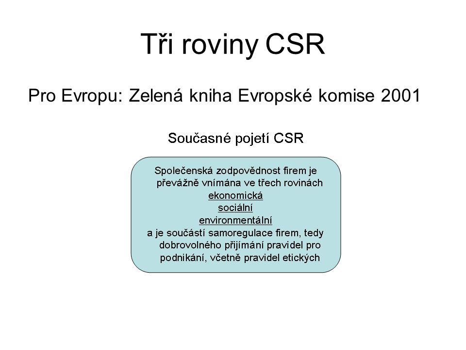 Tři roviny CSR Pro Evropu: Zelená kniha Evropské komise 2001