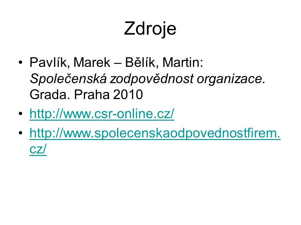 Zdroje Pavlík, Marek – Bělík, Martin: Společenská zodpovědnost organizace. Grada. Praha 2010 http://www.csr-online.cz/ http://www.spolecenskaodpovedno