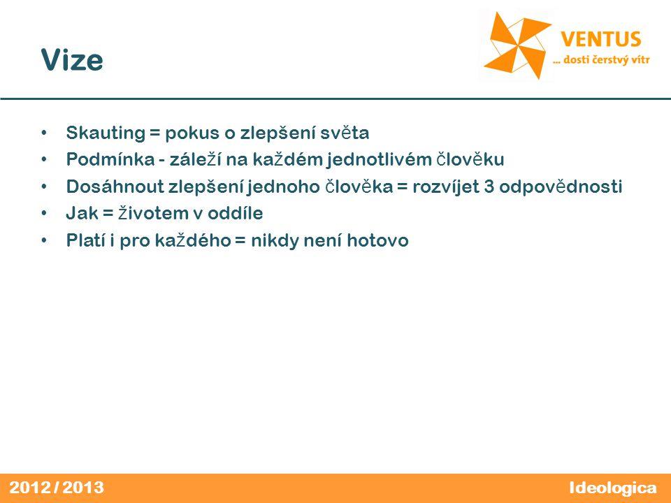 2012 / 2013 Jaký je smysl práce? Ideologica