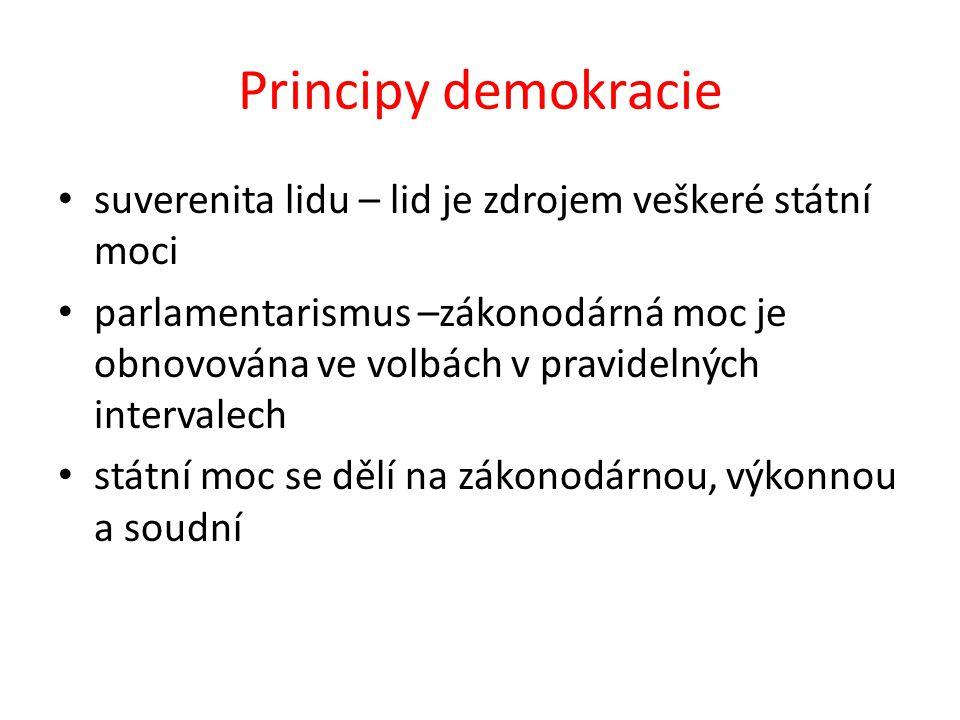 Principy demokracie suverenita lidu – lid je zdrojem veškeré státní moci parlamentarismus –zákonodárná moc je obnovována ve volbách v pravidelných int