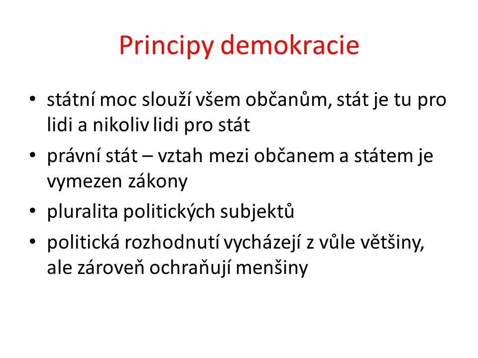 Principy demokracie státní moc slouží všem občanům, stát je tu pro lidi a nikoliv lidi pro stát právní stát – vztah mezi občanem a státem je vymezen z