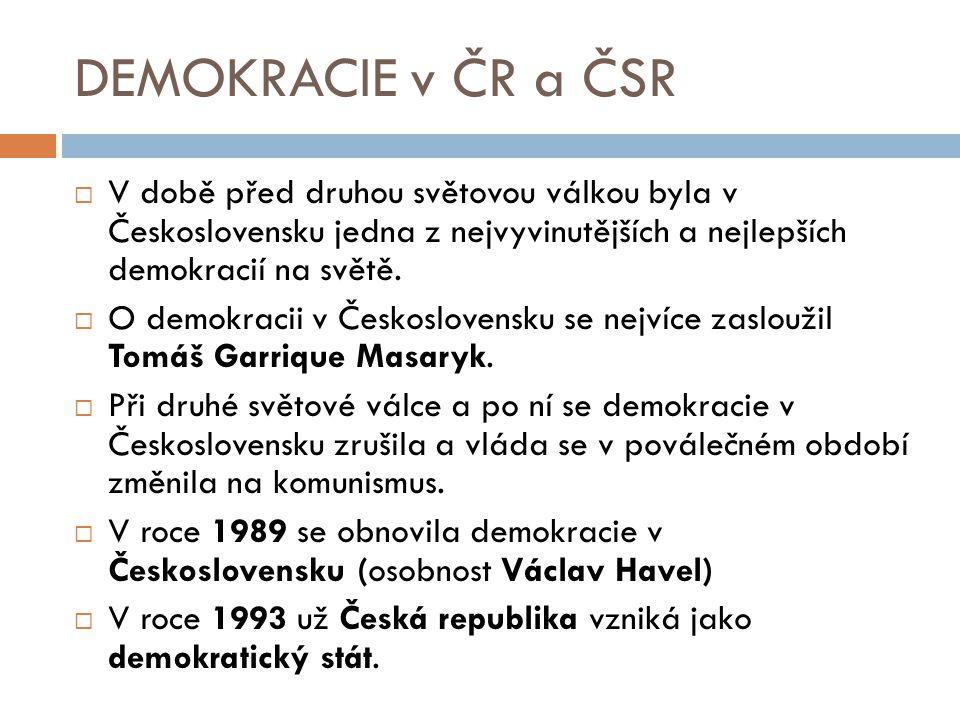  V době před druhou světovou válkou byla v Československu jedna z nejvyvinutějších a nejlepších demokracií na světě.  O demokracii v Československu