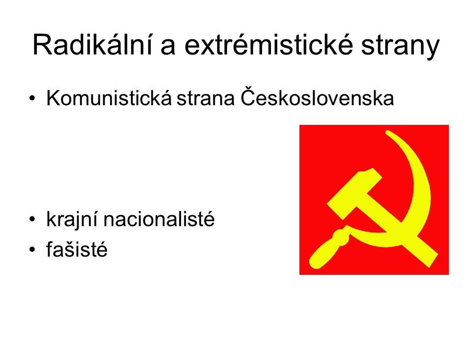 Radikální a extrémistické strany Komunistická strana Československa krajní nacionalisté fašisté
