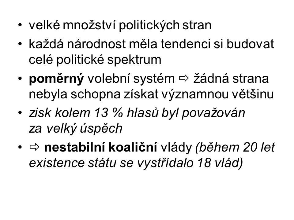 velké množství politických stran každá národnost měla tendenci si budovat celé politické spektrum poměrný volební systém  žádná strana nebyla schopna