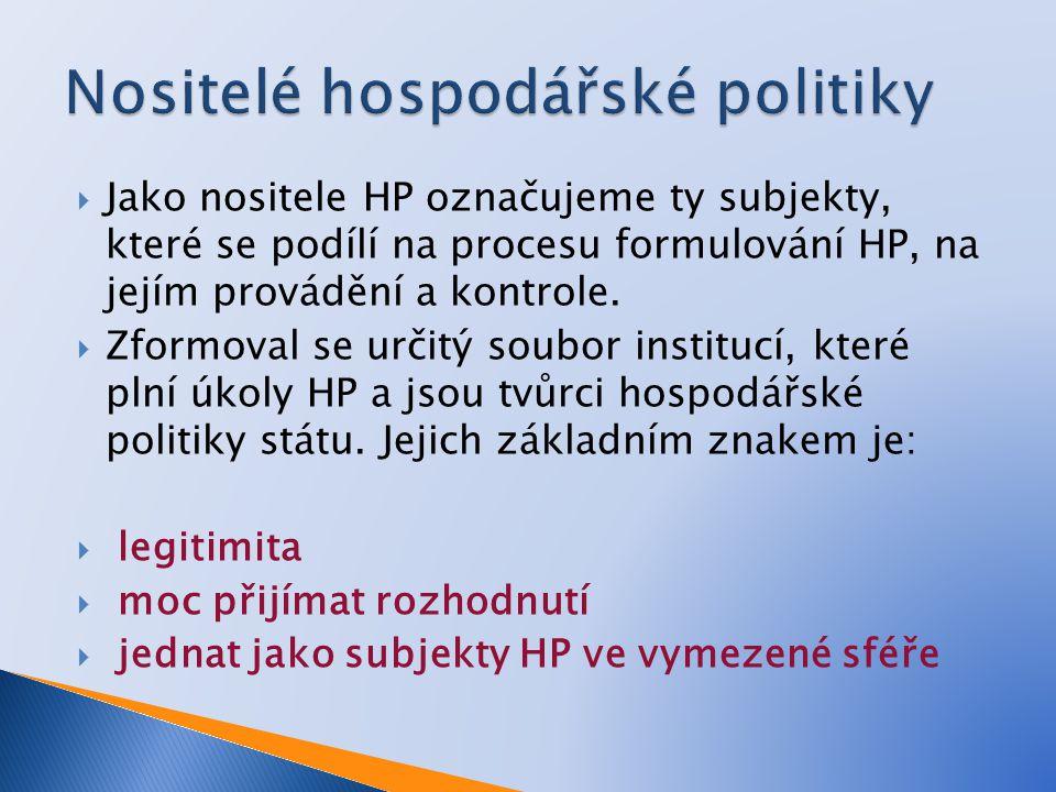  Jako nositele HP označujeme ty subjekty, které se podílí na procesu formulování HP, na jejím provádění a kontrole.