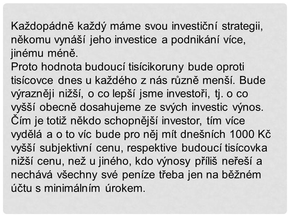 Každopádně každý máme svou investiční strategii, někomu vynáší jeho investice a podnikání více, jinému méně. Proto hodnota budoucí tisícikoruny bude o
