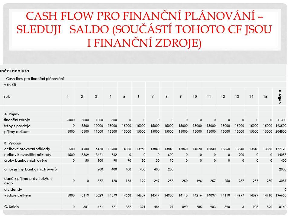 CASH FLOW PRO FINANČNÍ PLÁNOVÁNÍ – SLEDUJI SALDO (SOUČÁSTÍ TOHOTO CF JSOU I FINANČNÍ ZDROJE) Finanční analýza F 6 Cash flow pro finanční plánování v t