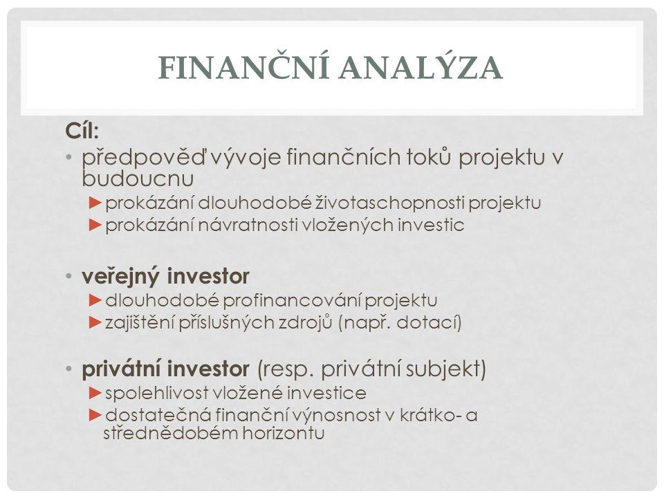 FINANČNÍ ANALÝZA Cíl: předpověď vývoje finančních toků projektu v budoucnu ►prokázání dlouhodobé životaschopnosti projektu ►prokázání návratnosti vlož