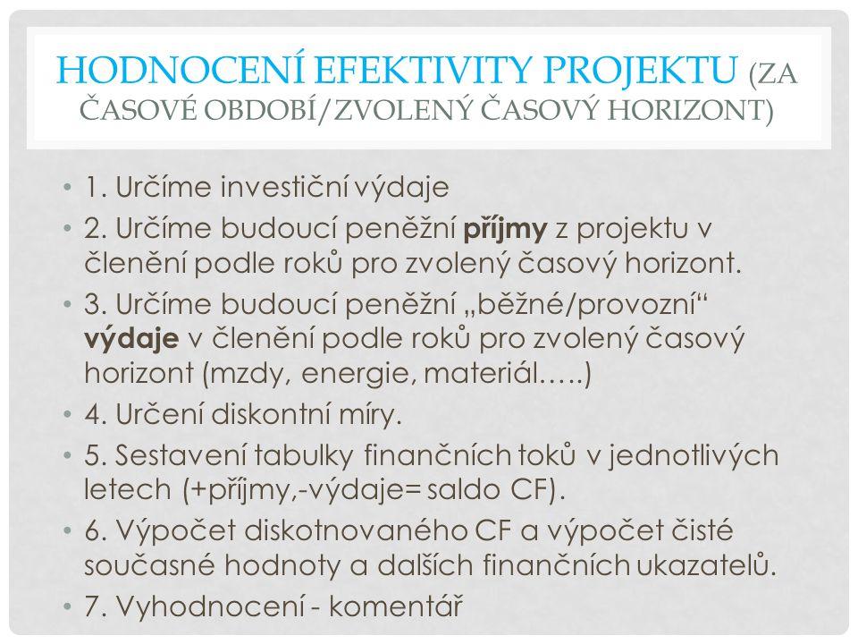 HODNOCENÍ EFEKTIVITY PROJEKTU (ZA ČASOVÉ OBDOBÍ/ZVOLENÝ ČASOVÝ HORIZONT) 1. Určíme investiční výdaje 2. Určíme budoucí peněžní příjmy z projektu v čle