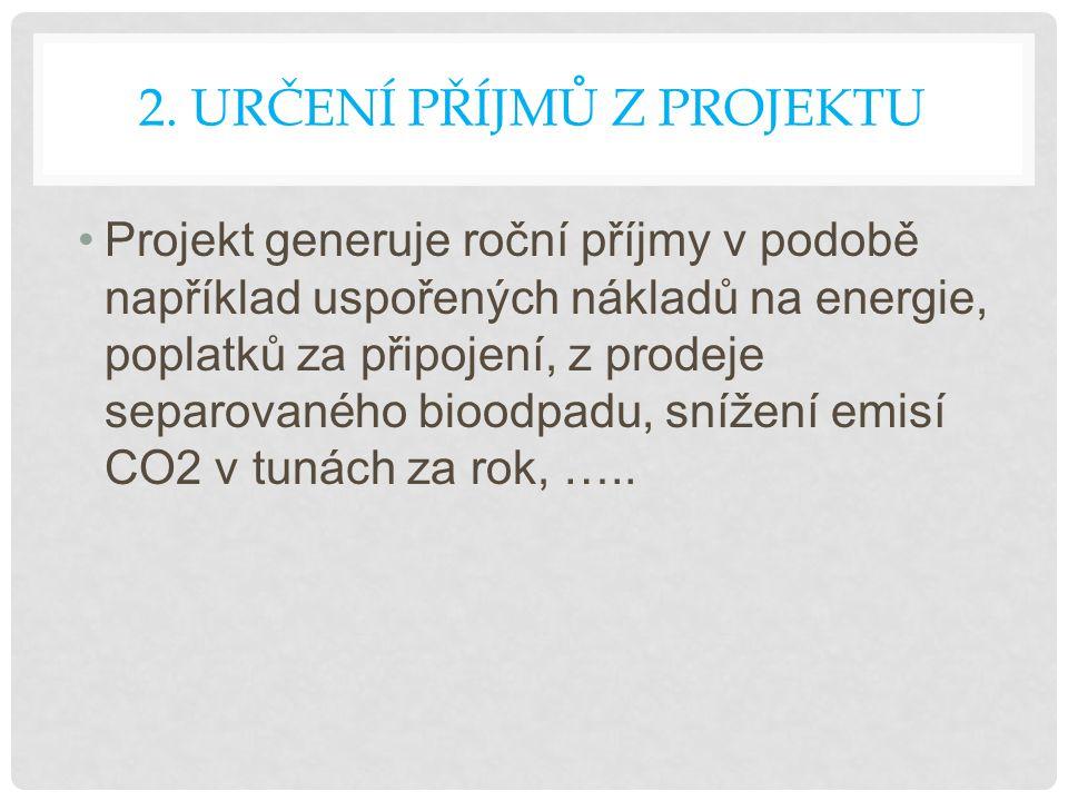 2. URČENÍ PŘÍJMŮ Z PROJEKTU Projekt generuje roční příjmy v podobě například uspořených nákladů na energie, poplatků za připojení, z prodeje separovan