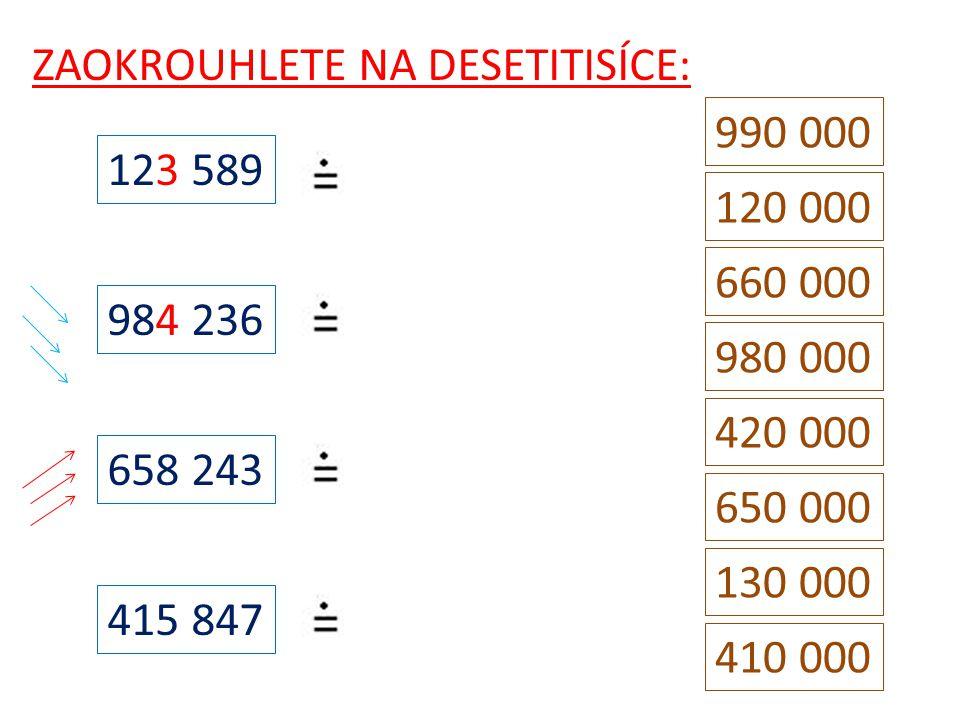 ZAOKROUHLETE NA DESETITISÍCE: 123 589 984 236 658 243 415 847 120 000 130 000 980 000 990 000 650 000 660 000 410 000 420 000