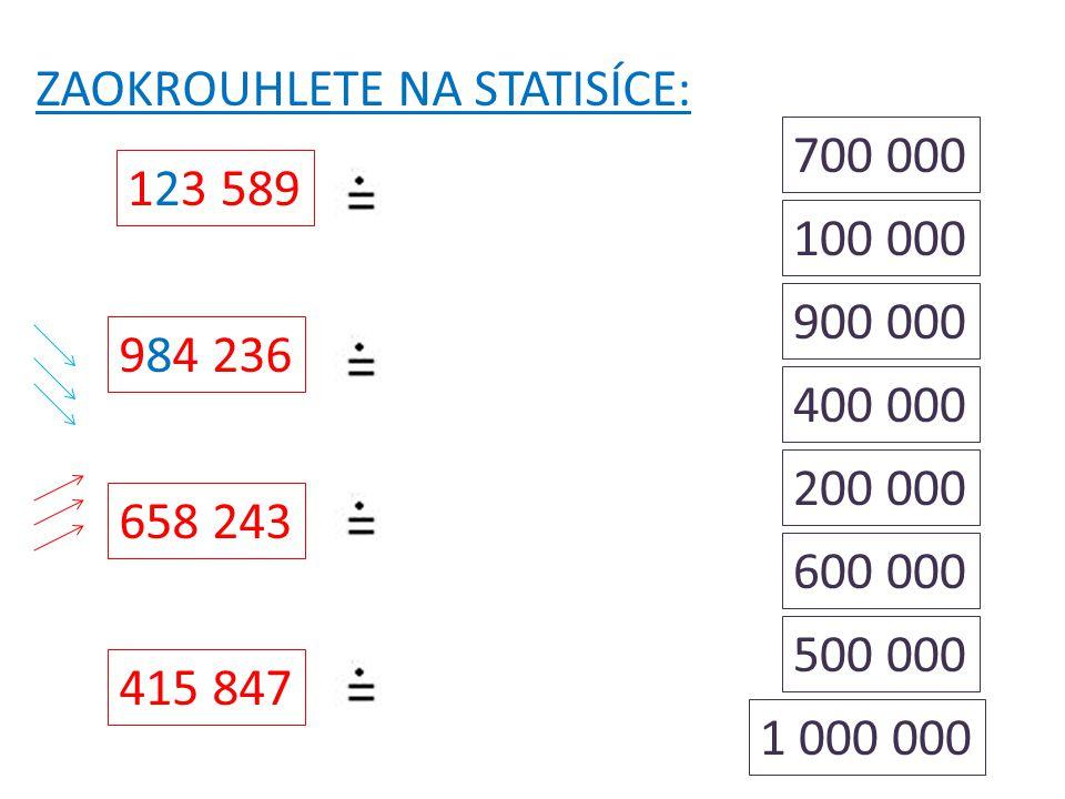 ZAOKROUHLETE NA STATISÍCE: 123 589 984 236 658 243 415 847 100 000 200 000 900 000 1 000 000 600 000 700 000 400 000 500 000
