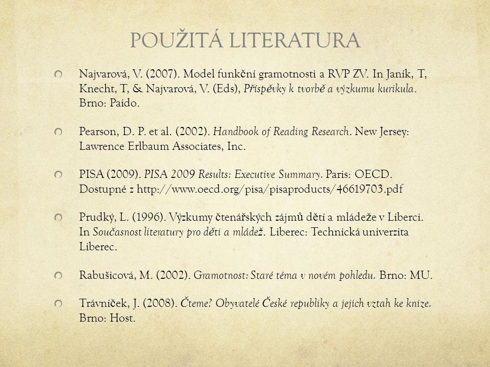 POU Ž ITÁ LITERATURA Najvarová, V. (2007). Model funk č ní gramotnosti a RVP ZV. In Janík, T, Knecht, T, & Najvarová, V. (Eds), P ř ísp ě vky k tvorb