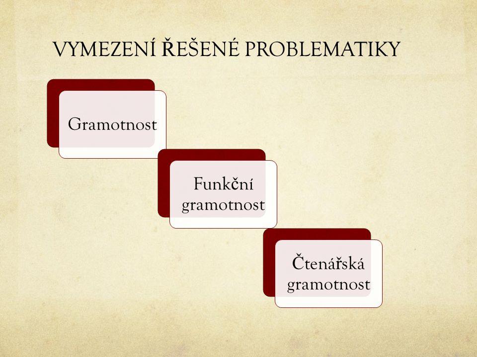 VYMEZENÍ Ř EŠENÉ PROBLEMATIKY Gramotnost Funk č ní gramotnost Č tená ř ská gramotnost