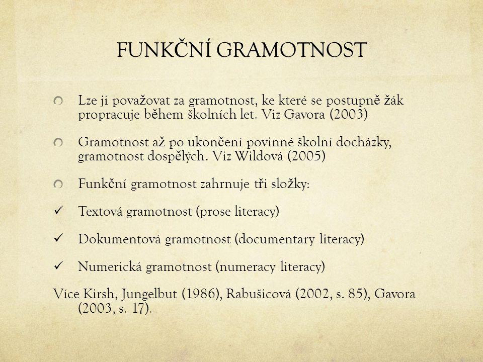 Slo ž ky funk č ní gramotnosti Viz Najvarová (2007, s. 78)