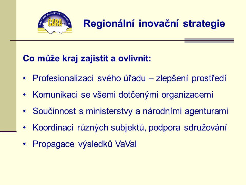 Regionální inovační strategie Co může kraj zajistit a ovlivnit: Profesionalizaci svého úřadu – zlepšení prostředí Komunikaci se všemi dotčenými organizacemi Součinnost s ministerstvy a národními agenturami Koordinaci různých subjektů, podpora sdružování Propagace výsledků VaVaI