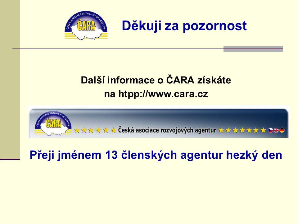 Děkuji za pozornost Další informace o ČARA získáte na htpp://www.cara.cz Přeji jménem 13 členských agentur hezký den