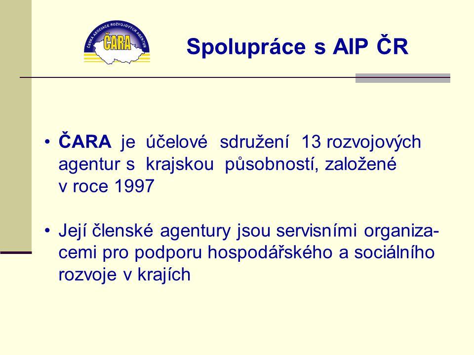 ČARA je účelové sdružení 13 rozvojových agentur s krajskou působností, založené v roce 1997 Její členské agentury jsou servisními organiza- cemi pro podporu hospodářského a sociálního rozvoje v krajích Spolupráce s AIP ČR